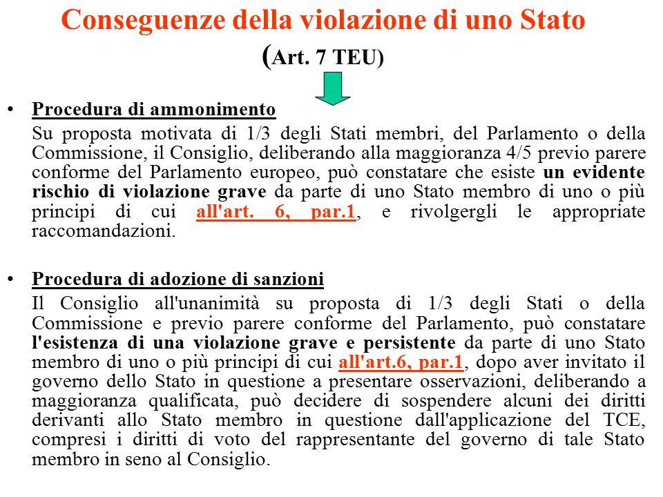 Conseguenze della violazione di uno Stato ( Art.