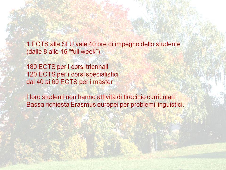 1 ECTS alla SLU vale 40 ore di impegno dello studente (dalle 8 alle 16 full week ).