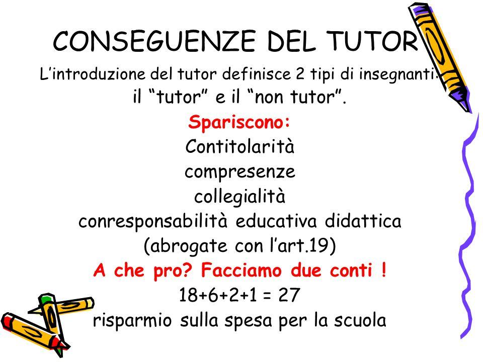 """CONSEGUENZE DEL TUTOR L'introduzione del tutor definisce 2 tipi di insegnanti: il """"tutor"""" e il """"non tutor"""". Spariscono: Contitolarità compresenze coll"""