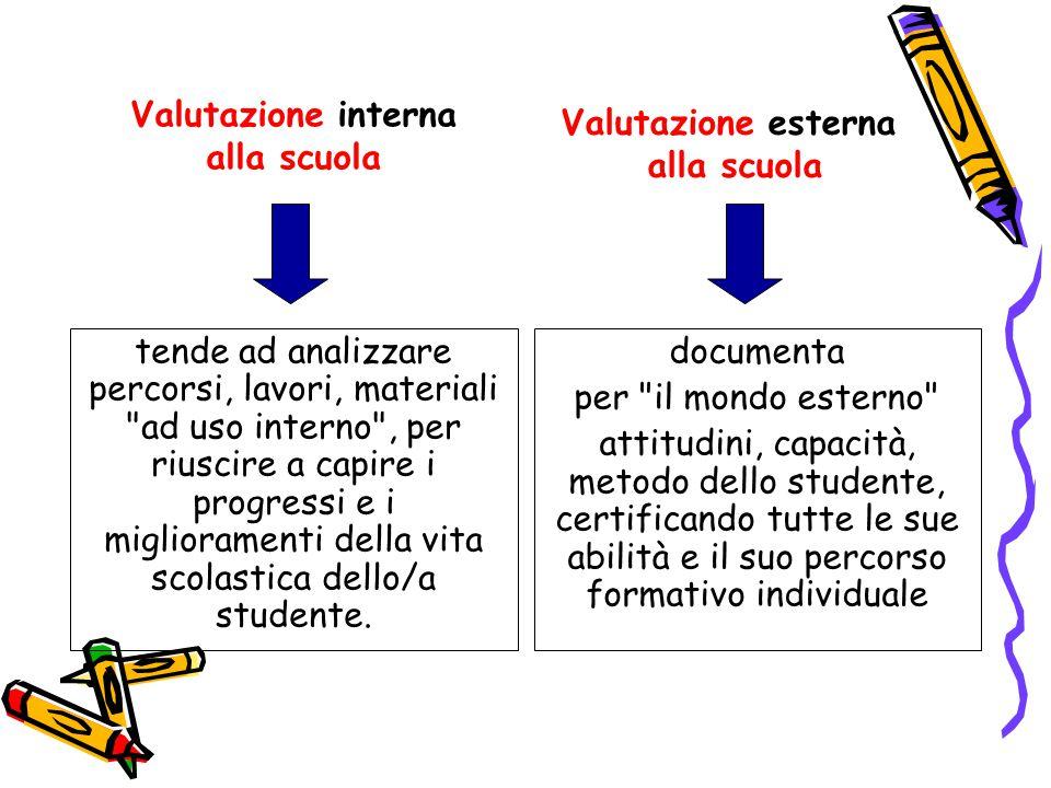 Valutazione interna alla scuola Valutazione esterna alla scuola tende ad analizzare percorsi, lavori, materiali ad uso interno , per riuscire a capire i progressi e i miglioramenti della vita scolastica dello/a studente.