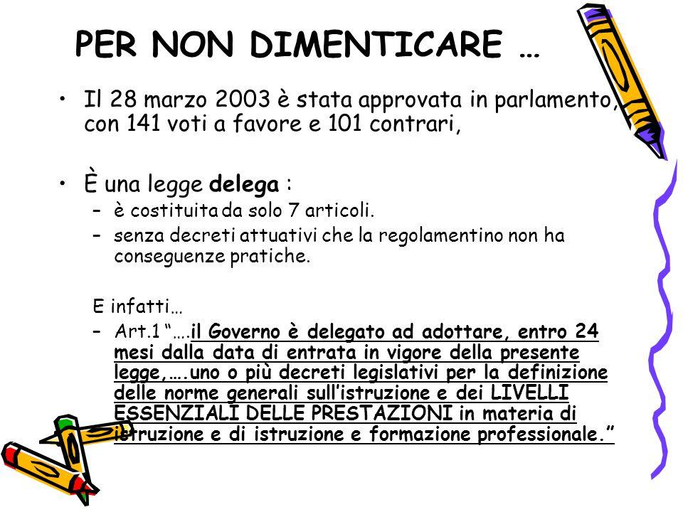 PER NON DIMENTICARE … Il 28 marzo 2003 è stata approvata in parlamento, con 141 voti a favore e 101 contrari, È una legge delega : –è costituita da so