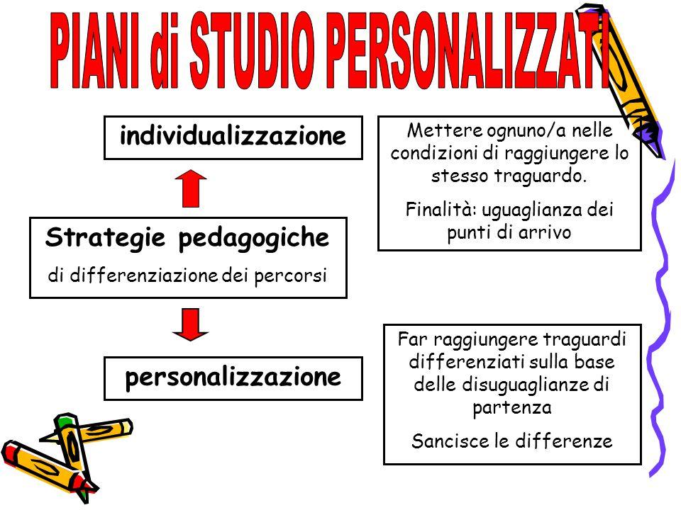 Strategie pedagogiche di differenziazione dei percorsi individualizzazione personalizzazione Mettere ognuno/a nelle condizioni di raggiungere lo stesso traguardo.