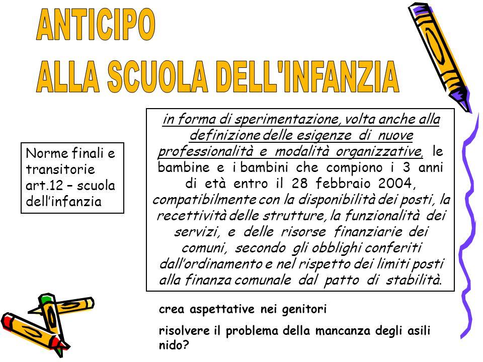 Norme finali e transitorie art.12 – scuola dell'infanzia in forma di sperimentazione, volta anche alla definizione delle esigenze di nuove professiona
