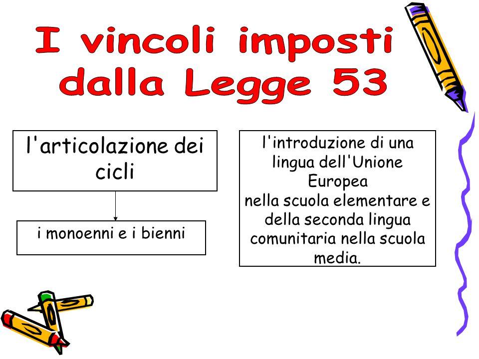 l'articolazione dei cicli i monoenni e i bienni l'introduzione di una lingua dell'Unione Europea nella scuola elementare e della seconda lingua comuni