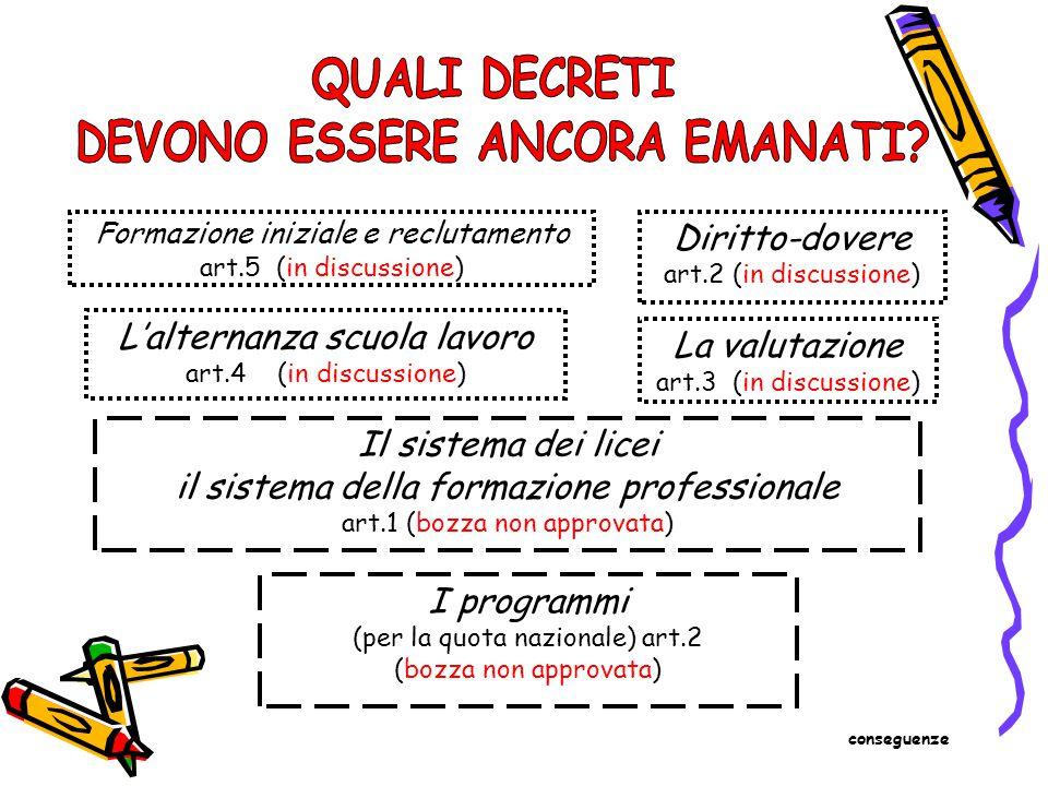 Formazione iniziale e reclutamento art.5 (in discussione) Diritto-dovere art.2 (in discussione) L'alternanza scuola lavoro art.4 (in discussione) La v