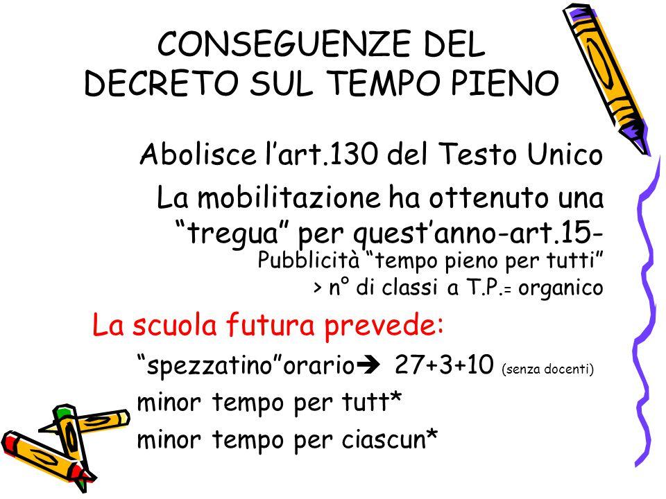 """CONSEGUENZE DEL DECRETO SUL TEMPO PIENO Abolisce l'art.130 del Testo Unico La mobilitazione ha ottenuto una """"tregua"""" per quest'anno-art.15- Pubblicità"""