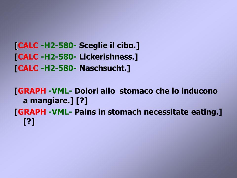 [ [CALC -H2-580- Sceglie il cibo.] [CALC -H2-580- Lickerishness.] [CALC -H2-580- Naschsucht.] [GRAPH -VML- Dolori allo stomaco che lo inducono a mangiare.] [?] [GRAPH -VML- Pains in stomach necessitate eating.] [?]