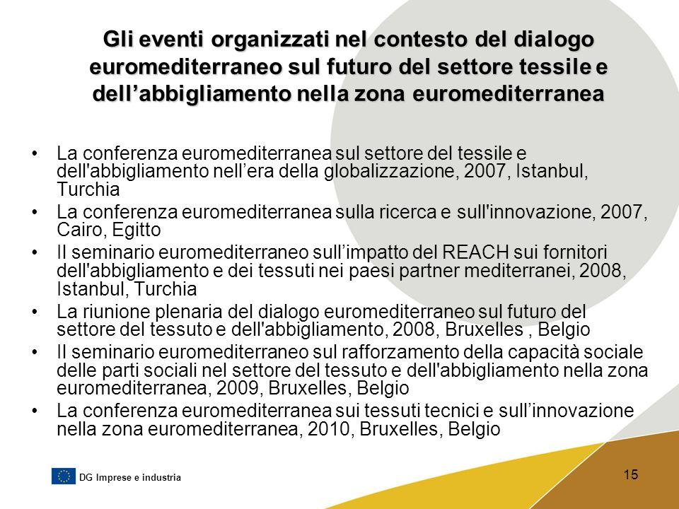 DG Imprese e industria 15 Gli eventi organizzati nel contesto del dialogo euromediterraneo sul futuro del settore tessile e dell'abbigliamento nella z
