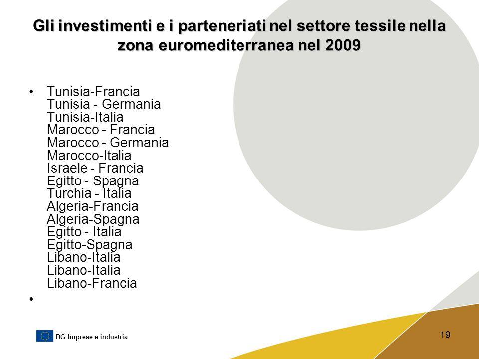 DG Imprese e industria 19 Gli investimenti e i parteneriati nel settore tessile nella zona euromediterranea nel 2009 Tunisia-Francia Tunisia - Germani