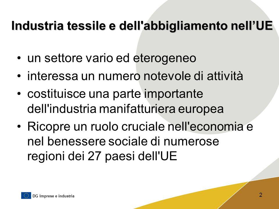 DG Imprese e industria 2 Industria tessile e dell'abbigliamento nell'UE un settore vario ed eterogeneo interessa un numero notevole di attività costit