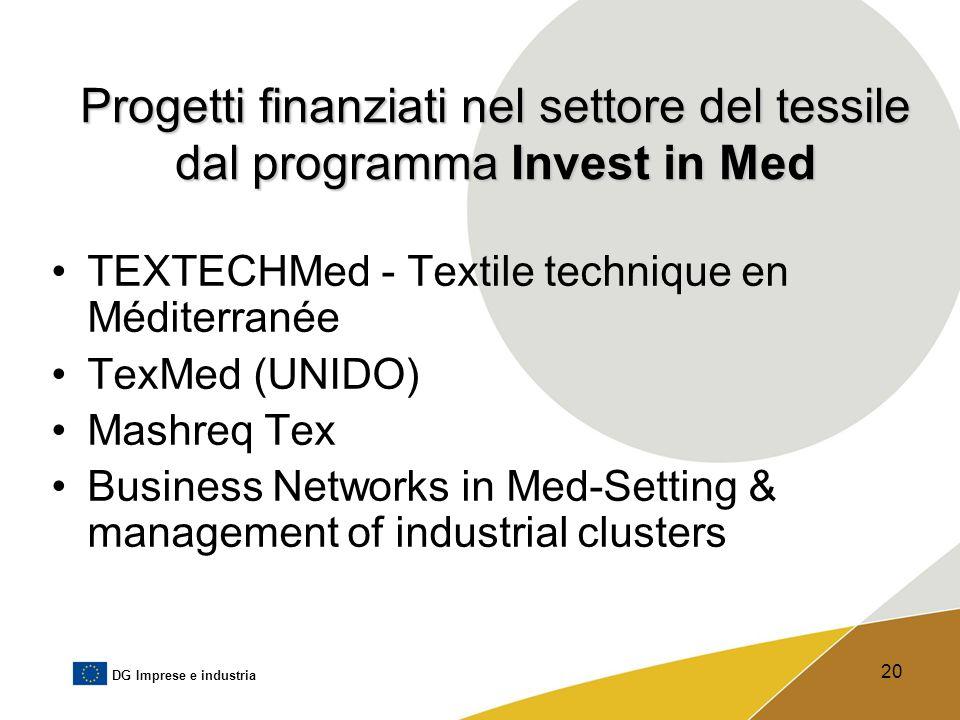 DG Imprese e industria 20 Progetti finanziati nel settore del tessile dal programma Invest in Med TEXTECHMed - Textile technique en Méditerranée TexMe