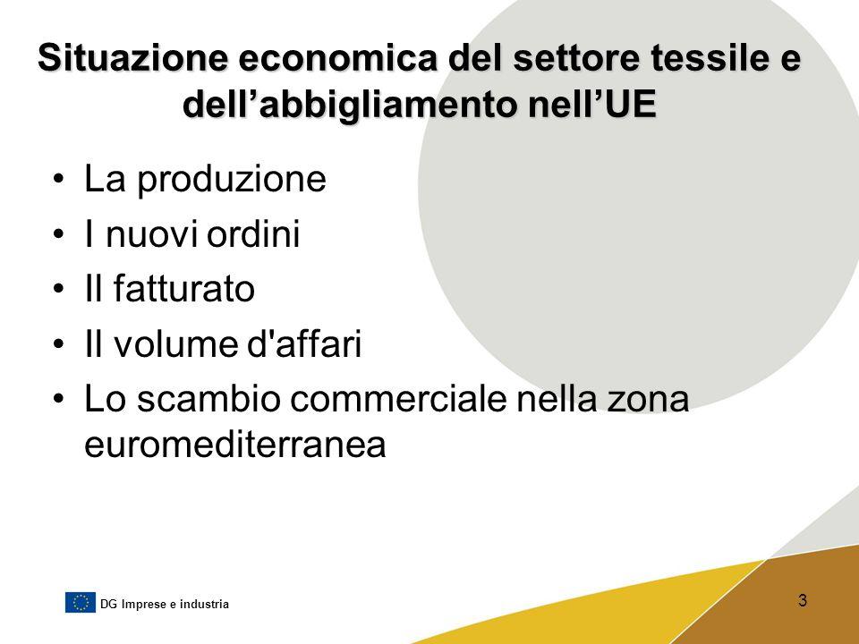 DG Imprese e industria 3 Situazione economica del settore tessile e dell'abbigliamento nell'UE La produzione I nuovi ordini Il fatturato Il volume d'a