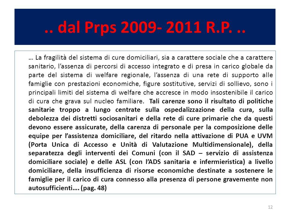 .. dal Prps 2009- 2011 R.P...