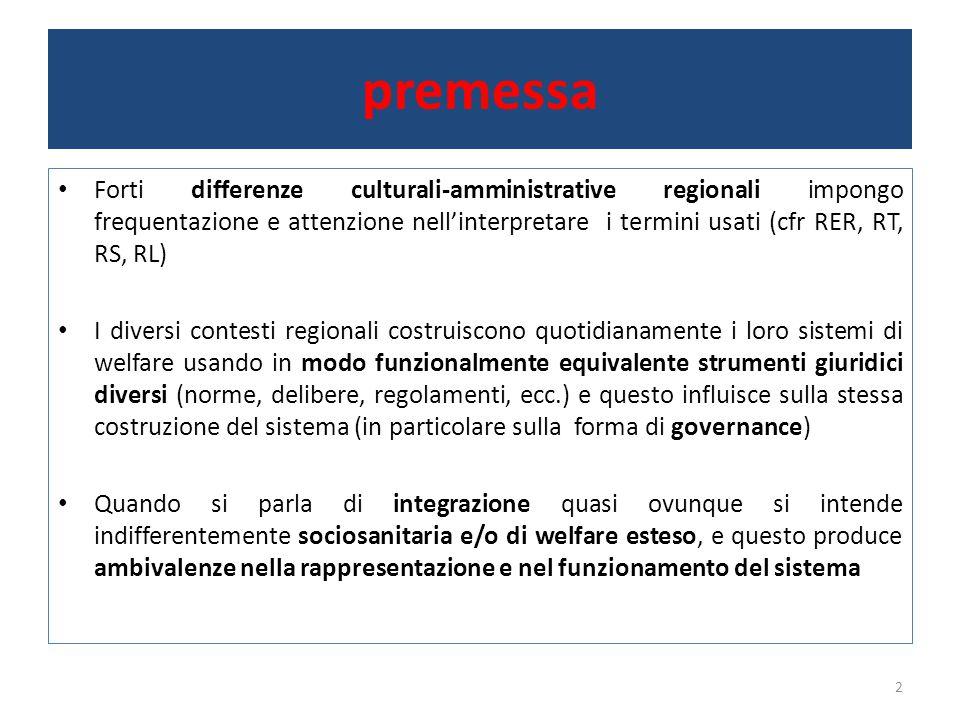 Bibliografia utilizzata F.Amaddeo, P. Bonizzato, M.