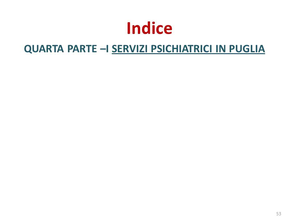Indice QUARTA PARTE –I SERVIZI PSICHIATRICI IN PUGLIA 53