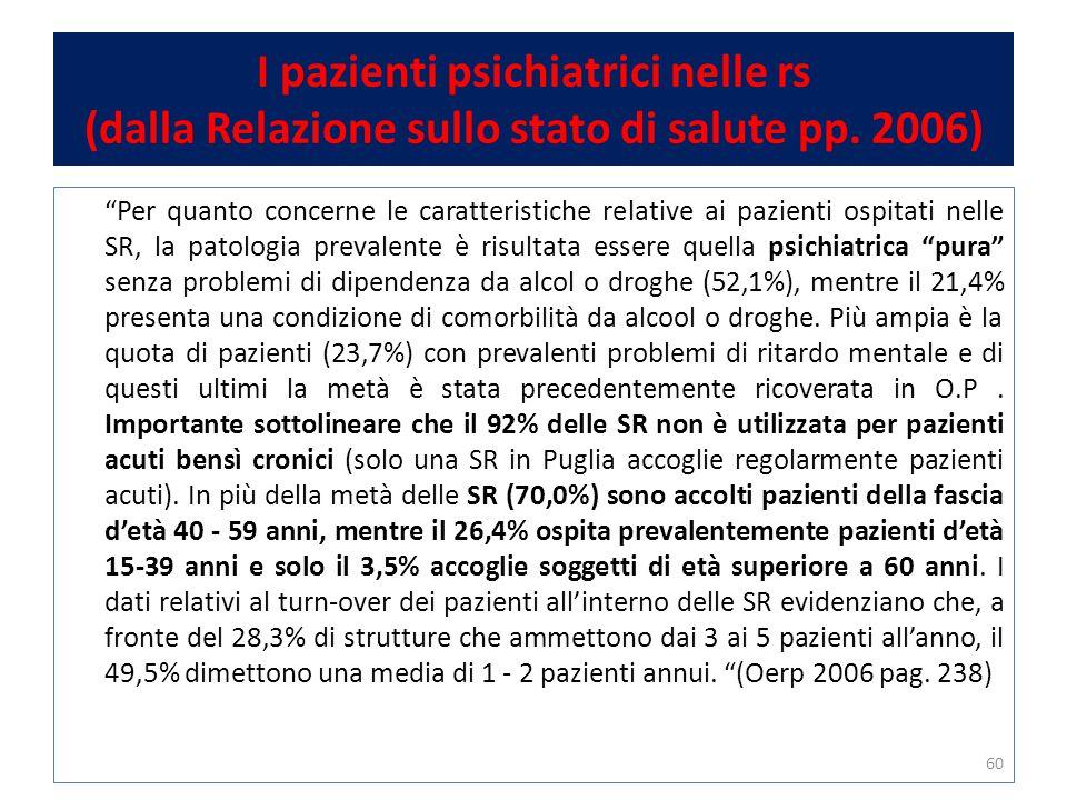 I pazienti psichiatrici nelle rs (dalla Relazione sullo stato di salute pp.