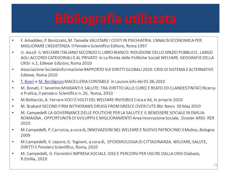 Bibliografia utilizzata F. Amaddeo, P. Bonizzato, M.