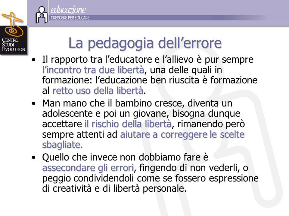 La pedagogia dell'errore l'incontro tra due libertà retto uso della libertàIl rapporto tra l'educatore e l'allievo è pur sempre l'incontro tra due lib
