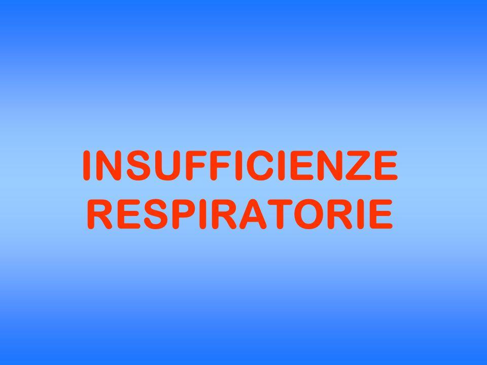 O 2 CO 2 Lo scopo della respirazione nell'organismo è quello di fornire ossigeno O 2 ai tessuti e rimuovere anidride carbonica CO 2 dal sangue arterioso polmonare