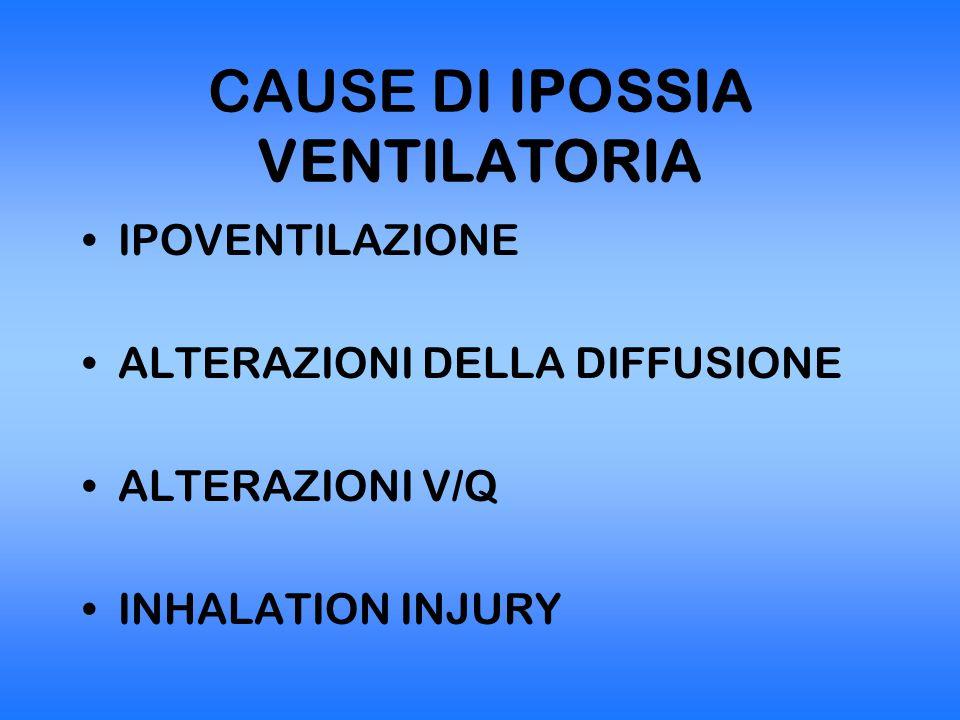 CAUSE DI IPOSSIEMIA IPOVENTILAZIONE PUMP FAILURE Depressione centrale da farmaci Patologie del midollo allungato Anomalie della conduzione spinale Pat.