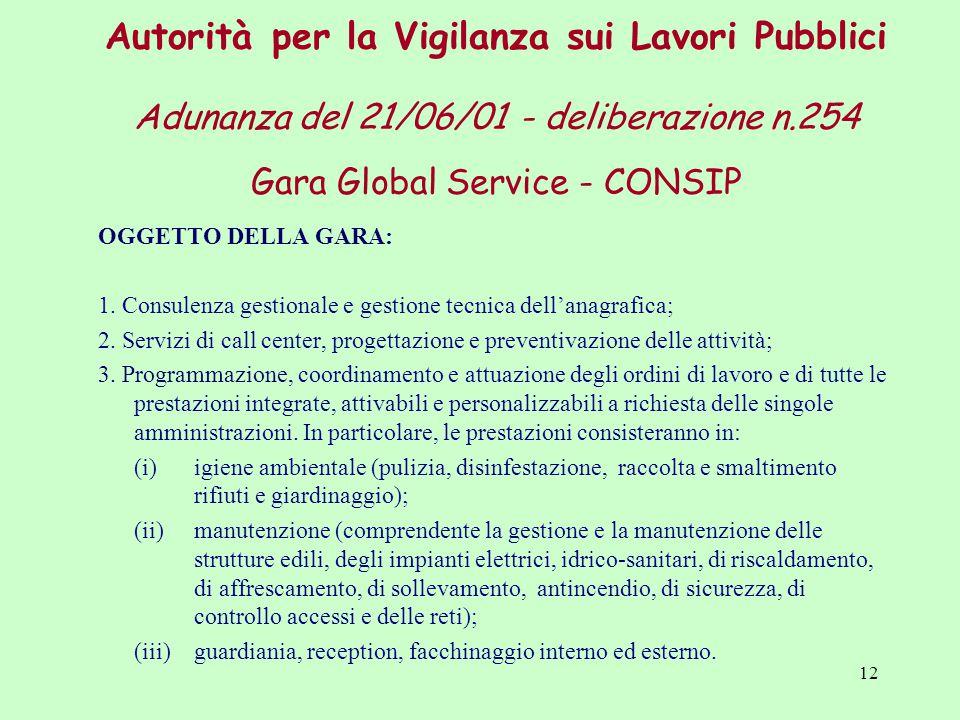12 Autorità per la Vigilanza sui Lavori Pubblici Adunanza del 21/06/01 - deliberazione n.254 Gara Global Service - CONSIP OGGETTO DELLA GARA: 1.