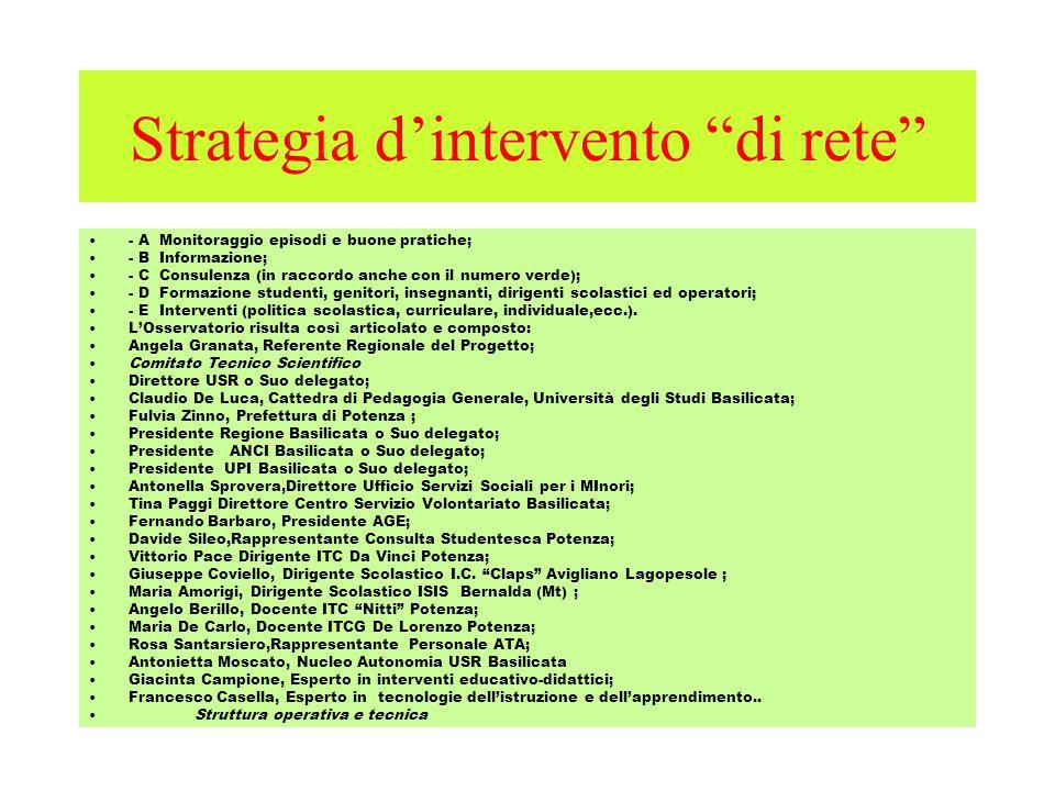 """Strategia d'intervento """"di rete"""" - A Monitoraggio episodi e buone pratiche; - B Informazione; - C Consulenza (in raccordo anche con il numero verde);"""