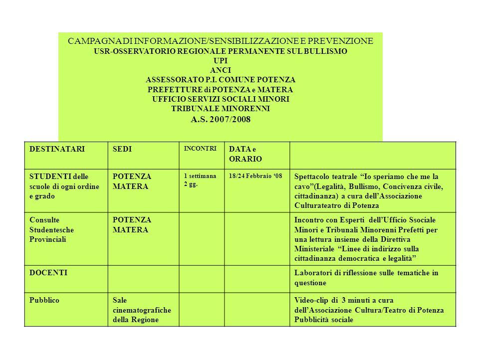 CAMPAGNA DI INFORMAZIONE/SENSIBILIZZAZIONE E PREVENZIONE USR-OSSERVATORIO REGIONALE PERMANENTE SUL BULLISMO UPI ANCI ASSESSORATO P.I. COMUNE POTENZA P
