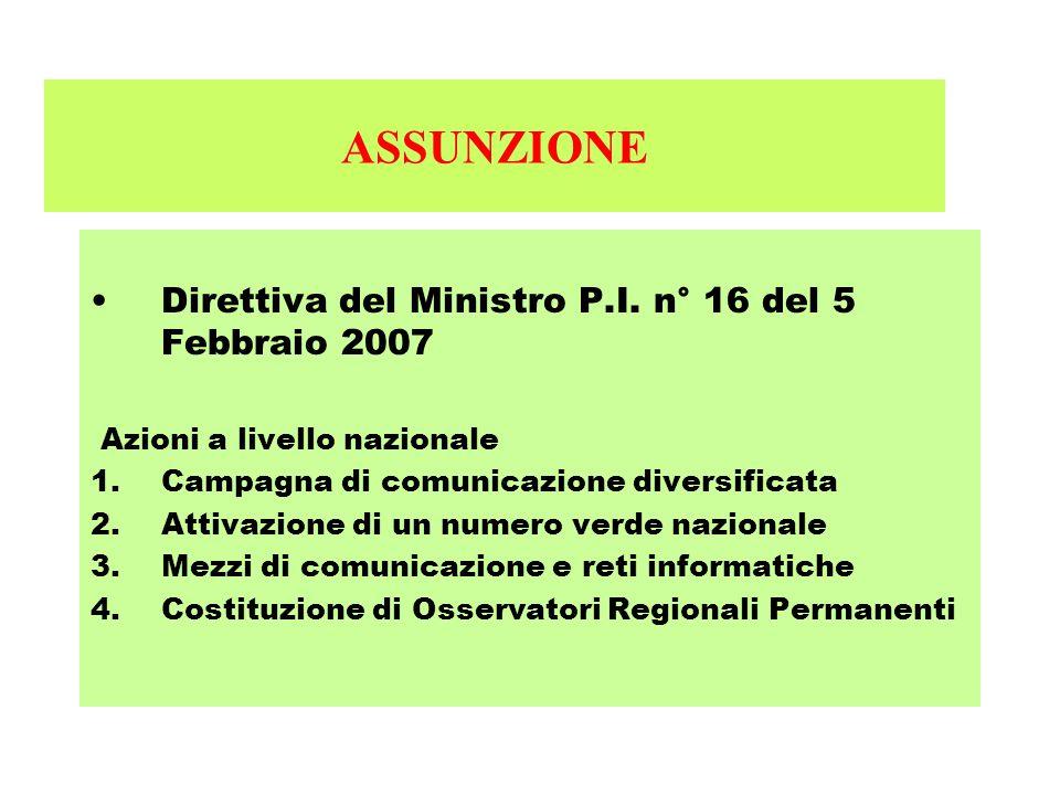 ASSUNZIONE Direttiva del Ministro P.I. n° 16 del 5 Febbraio 2007 Azioni a livello nazionale 1.Campagna di comunicazione diversificata 2.Attivazione di
