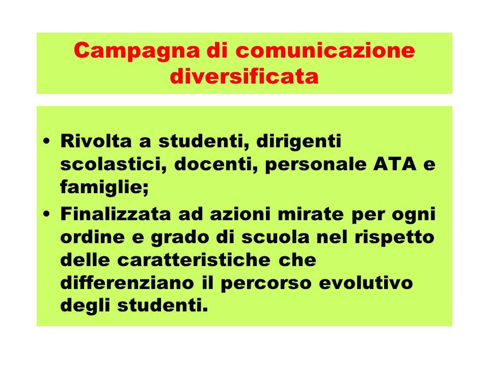 Campagna di comunicazione diversificata Rivolta a studenti, dirigenti scolastici, docenti, personale ATA e famiglie; Finalizzata ad azioni mirate per