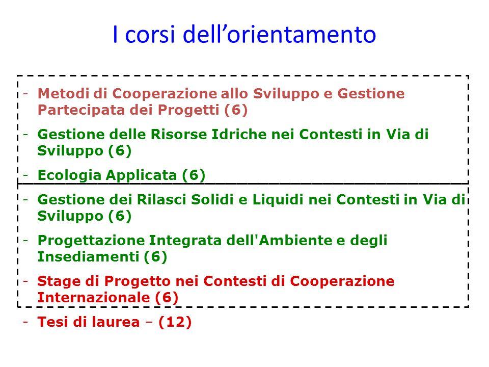-Metodi di Cooperazione allo Sviluppo e Gestione Partecipata dei Progetti (6) -Gestione delle Risorse Idriche nei Contesti in Via di Sviluppo (6) -Eco