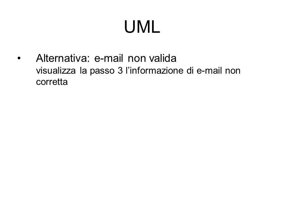 UML Alternativa: e-mail non valida visualizza la passo 3 l'informazione di e-mail non corretta