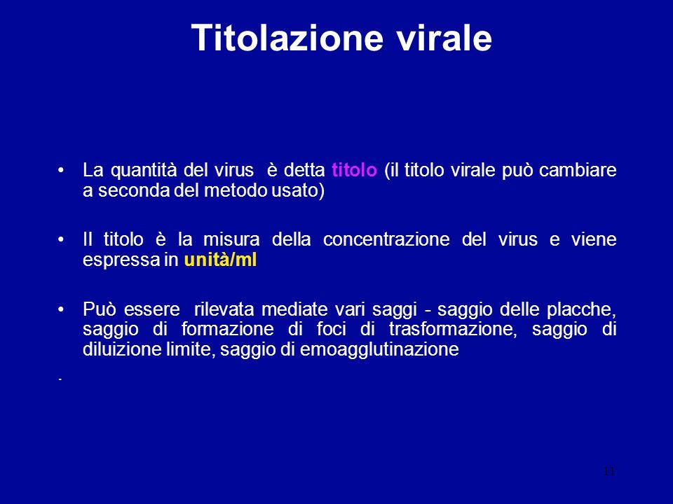 11 Titolazione virale La quantità del virus è detta titolo (il titolo virale può cambiare a seconda del metodo usato) Il titolo è la misura della conc