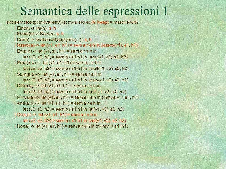 20 Semantica delle espressioni 1 and sem (e:exp) (r:dval env) (s: mval store) (h: heap) = match e with | Eint(n) -> Int(n), s, h | Ebool(b) -> Bool(b), s, h | Den(i) -> dvaltoeval(applyenv(r,i)), s, h | Iszero(a) -> let (v1, s1, h1) = sem a r s h in (iszero(v1), s1, h1) | Eq(a,b) -> let (v1, s1, h1) = sem a r s h in let (v2, s2, h2) = sem b r s1 h1 in (equ(v1, v2), s2, h2) | Prod(a,b) -> let (v1, s1, h1) = sem a r s h in let (v2, s2, h2) = sem b r s1 h1 in (mult(v1, v2), s2, h2) | Sum(a,b) -> let (v1, s1, h1) = sem a r s h in let (v2, s2, h2) = sem b r s1 h1 in (plus(v1, v2), s2, h2) | Diff(a,b) -> let (v1, s1, h1) = sem a r s h in let (v2, s2, h2) = sem b r s1 h1 in (diff(v1, v2), s2, h2) | Minus(a) -> let (v1, s1, h1) = sem a r s h in (minus(v1), s1, h1) | And(a,b) -> let (v1, s1, h1) = sem a r s h in let (v2, s2, h2) = sem b r s1 h1 in (et(v1, v2), s2, h2) | Or(a,b) -> let (v1, s1, h1) = sem a r s h in let (v2, s2, h2) = sem b r s1 h1 in (vel(v1, v2), s2, h2) | Not(a) -> let (v1, s1, h1) = sem a r s h in (non(v1), s1, h1)