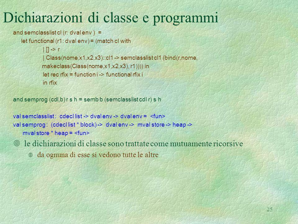 25 Dichiarazioni di classe e programmi and semclasslist cl (r: dval env ) = let functional (r1: dval env) = (match cl with | [] -> r | Class(nome,x1,x2,x3)::cl1 -> semclasslist cl1 (bind(r,nome, makeclass(Class(nome,x1,x2,x3), r1)))) in let rec rfix = function i -> functional rfix i in rfix and semprog (cdl,b) r s h = semb b (semclasslist cdl r) s h val semclasslist : cdecl list -> dval env -> dval env = val semprog : (cdecl list * block) -> dval env -> mval store -> heap -> mval store * heap = ¥le dichiarazioni di classe sono trattate come mutuamente ricorsive ¥ da ognuna di esse si vedono tutte le altre