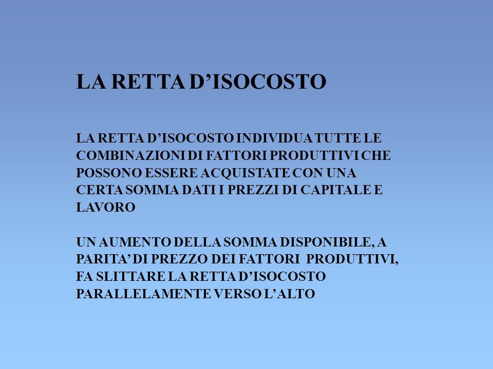 LA RETTA D'ISOCOSTO LA RETTA D'ISOCOSTO INDIVIDUA TUTTE LE COMBINAZIONI DI FATTORI PRODUTTIVI CHE POSSONO ESSERE ACQUISTATE CON UNA CERTA SOMMA DATI I