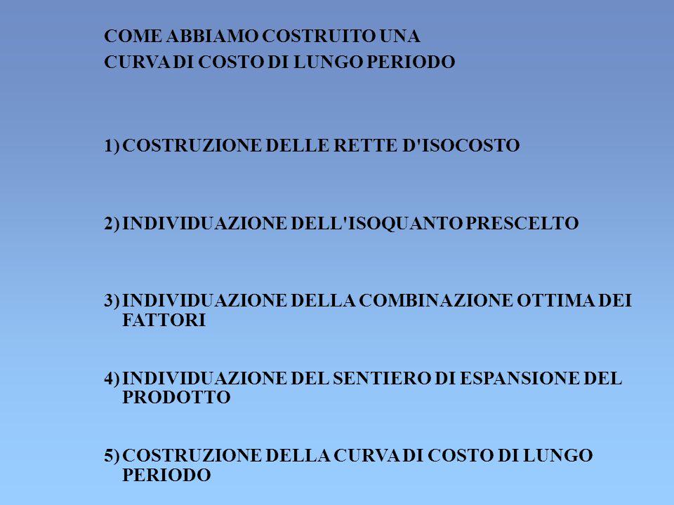 COME ABBIAMO COSTRUITO UNA CURVA DI COSTO DI LUNGO PERIODO 1) COSTRUZIONE DELLE RETTE D ISOCOSTO 2) INDIVIDUAZIONE DELL ISOQUANTO PRESCELTO 3) INDIVIDUAZIONE DELLA COMBINAZIONE OTTIMA DEI FATTORI 4) INDIVIDUAZIONE DEL SENTIERO DI ESPANSIONE DEL PRODOTTO 5) COSTRUZIONE DELLA CURVA DI COSTO DI LUNGO PERIODO