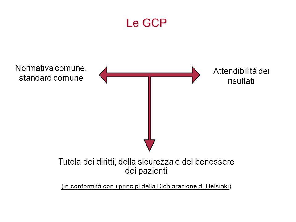 Attendibilità dei risultati Tutela dei diritti, della sicurezza e del benessere dei pazienti (in conformità con i principi della Dichiarazione di Helsinki) Normativa comune, standard comune Le GCP