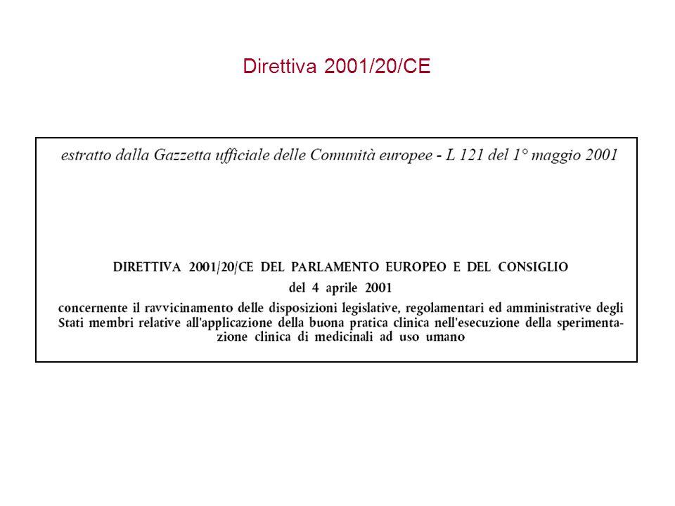 Direttiva 2001/20/CE