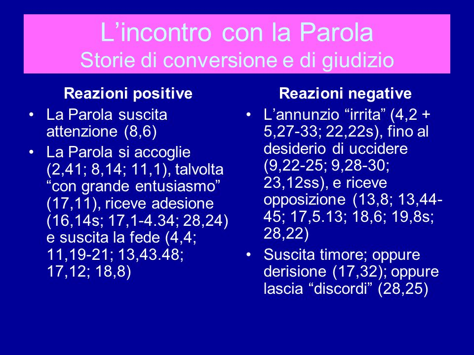 Reazioni positive La Parola suscita attenzione (8,6) La Parola si accoglie (2,41; 8,14; 11,1), talvolta con grande entusiasmo (17,11), riceve adesione (16,14s; 17,1-4.34; 28,24) e suscita la fede (4,4; 11,19-21; 13,43.48; 17,12; 18,8) Reazioni negative L'annunzio irrita (4,2 + 5,27-33; 22,22s), fino al desiderio di uccidere (9,22-25; 9,28-30; 23,12ss), e riceve opposizione (13,8; 13,44- 45; 17,5.13; 18,6; 19,8s; 28,22) Suscita timore; oppure derisione (17,32); oppure lascia discordi (28,25) L'incontro con la Parola Storie di conversione e di giudizio