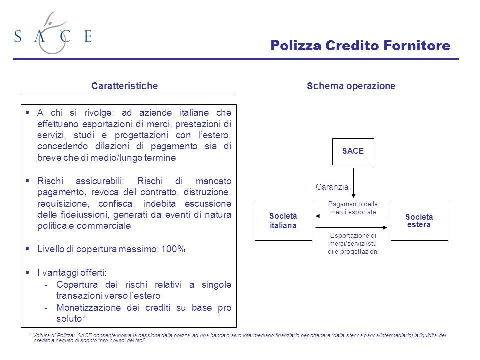  A chi si rivolge: ad aziende italiane che effettuano esportazioni di merci, prestazioni di servizi, studi e progettazioni con l'estero, concedendo d
