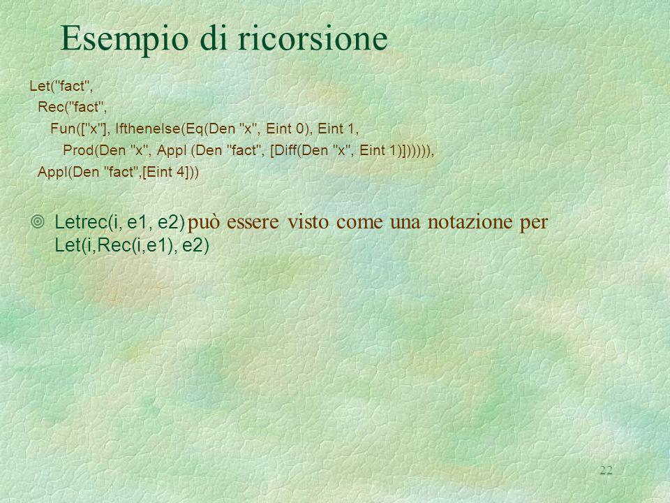 22 Esempio di ricorsione Let( fact , Rec( fact , Fun([ x ], Ifthenelse(Eq(Den x , Eint 0), Eint 1, Prod(Den x , Appl (Den fact , [Diff(Den x , Eint 1)]))))), Appl(Den fact ,[Eint 4]))  Letrec(i, e1, e2) può essere visto come una notazione per Let(i,Rec(i,e1), e2)