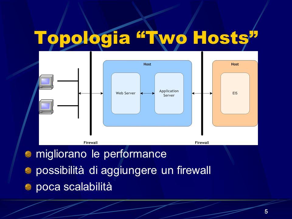 5 Topologia Two Hosts migliorano le performance possibilità di aggiungere un firewall poca scalabilità