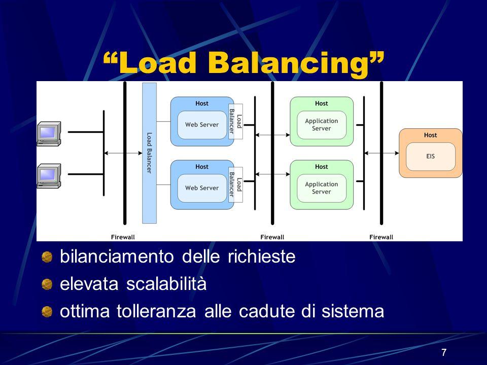 7 Load Balancing bilanciamento delle richieste elevata scalabilità ottima tolleranza alle cadute di sistema