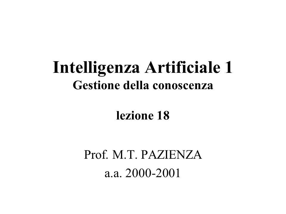 Intelligenza Artificiale 1 Gestione della conoscenza lezione 18 Prof. M.T. PAZIENZA a.a. 2000-2001