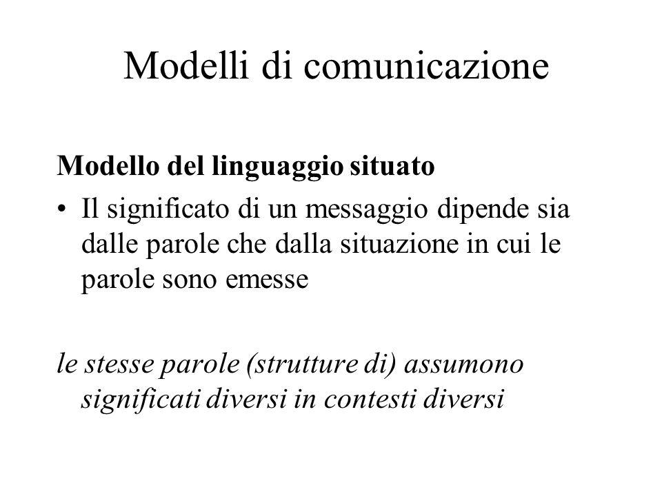 Modelli di comunicazione Modello del linguaggio situato Il significato di un messaggio dipende sia dalle parole che dalla situazione in cui le parole sono emesse le stesse parole (strutture di) assumono significati diversi in contesti diversi