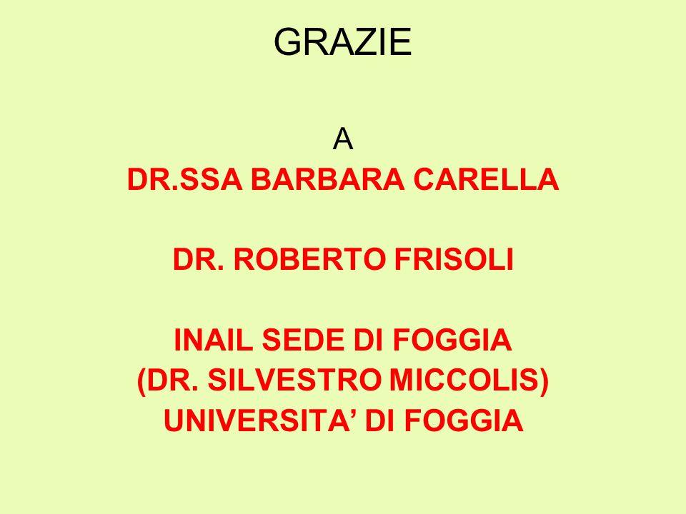 GRAZIE A DR.SSA BARBARA CARELLA DR. ROBERTO FRISOLI INAIL SEDE DI FOGGIA (DR.