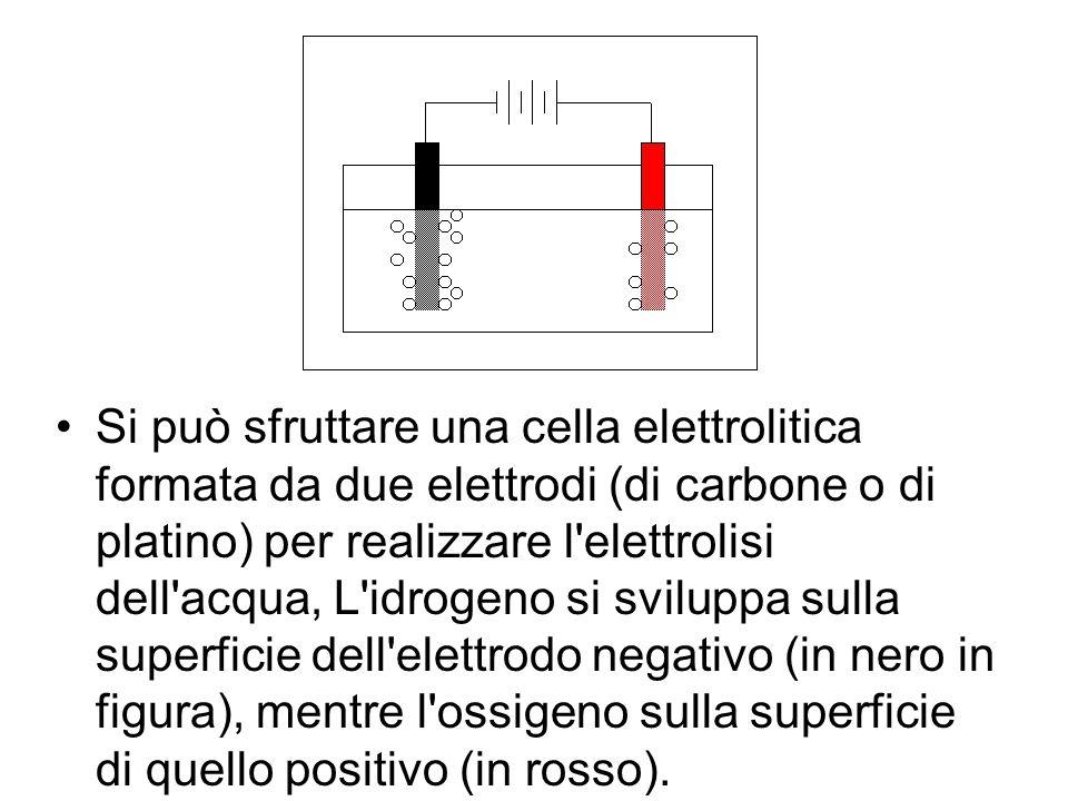 Si può sfruttare una cella elettrolitica formata da due elettrodi (di carbone o di platino) per realizzare l elettrolisi dell acqua, L idrogeno si sviluppa sulla superficie dell elettrodo negativo (in nero in figura), mentre l ossigeno sulla superficie di quello positivo (in rosso).