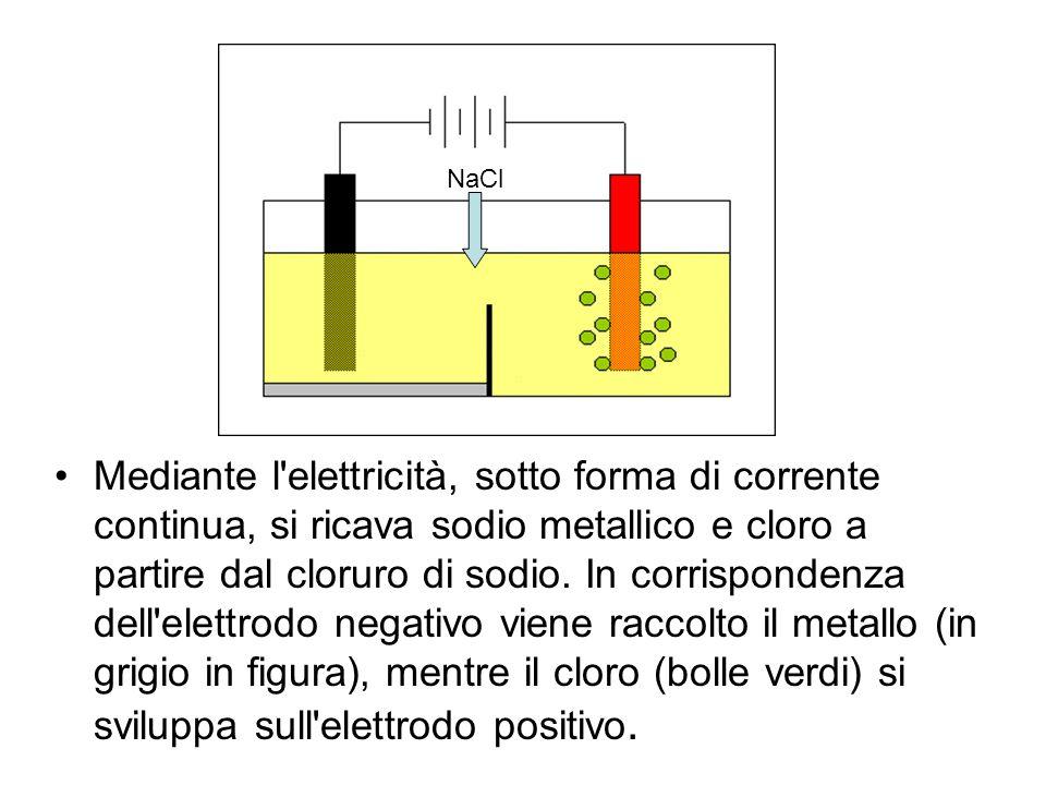 Mediante l elettricità, sotto forma di corrente continua, si ricava sodio metallico e cloro a partire dal cloruro di sodio.