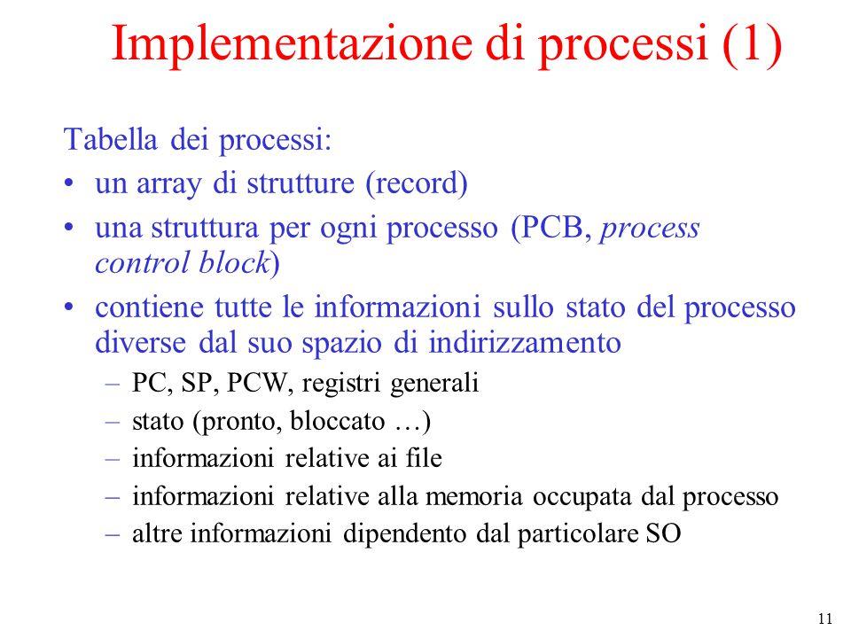 11 Implementazione di processi (1) Tabella dei processi: un array di strutture (record) una struttura per ogni processo (PCB, process control block) contiene tutte le informazioni sullo stato del processo diverse dal suo spazio di indirizzamento –PC, SP, PCW, registri generali –stato (pronto, bloccato …) –informazioni relative ai file –informazioni relative alla memoria occupata dal processo –altre informazioni dipendento dal particolare SO