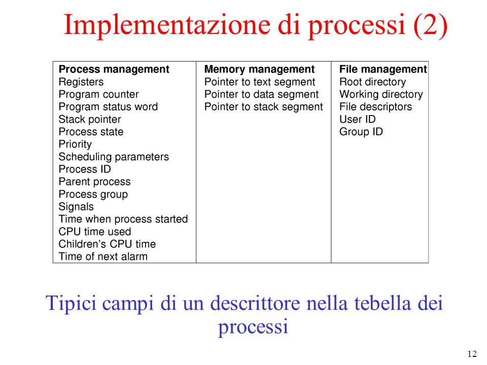 12 Implementazione di processi (2) Tipici campi di un descrittore nella tebella dei processi